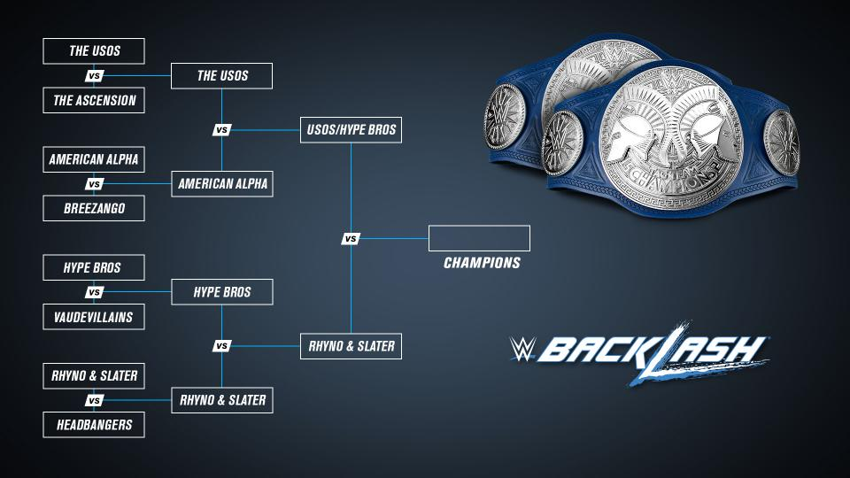 20160906_Backlash_SDTagTitleBracket_BELTS_V2--90de513fa68f24515370398302b29bee